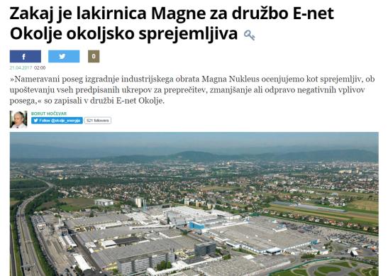 Lakirnica Magna Hočevar Finance Enet
